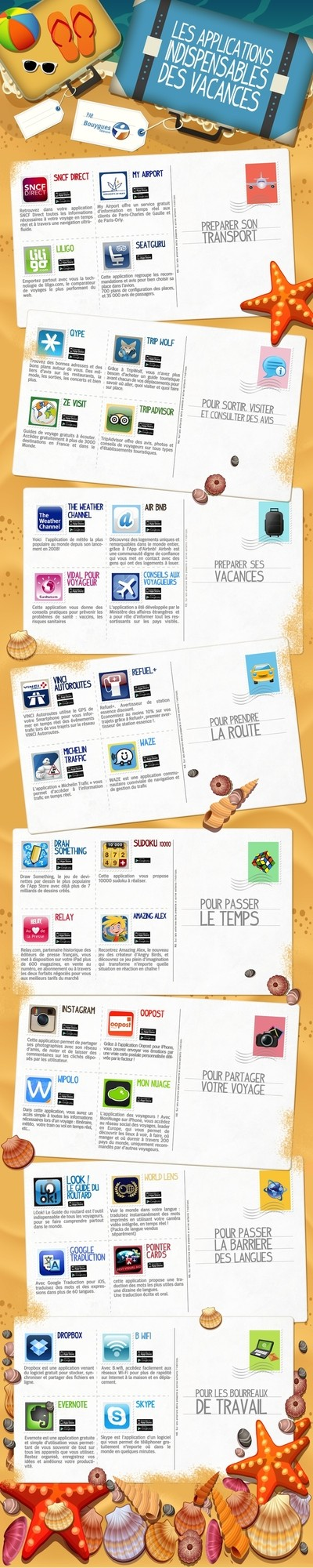 infographie applications indispensables des vacances bouygues telecom